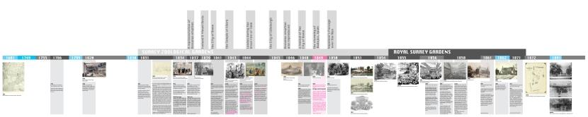 Pasley Park Fete:  historic Timeline 2